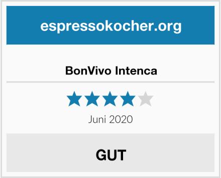 BonVivo Intenca Test