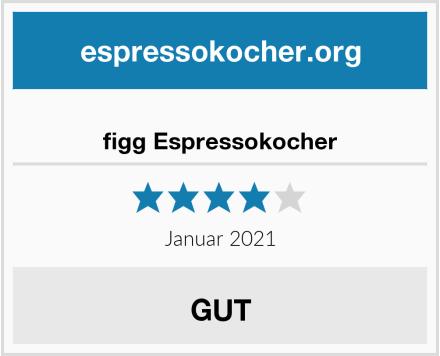 figg Espressokocher Test